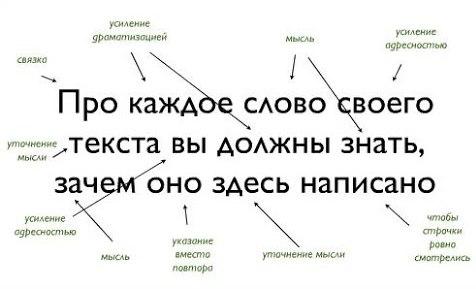 формула продающего текста